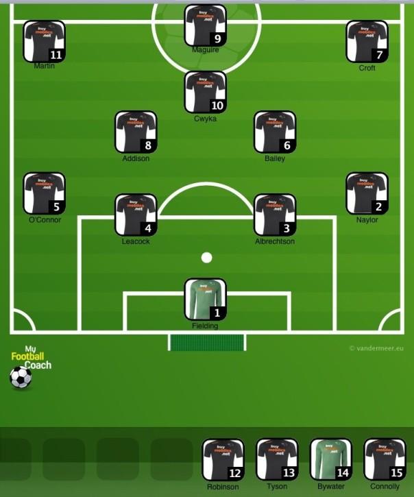 Blacklist team