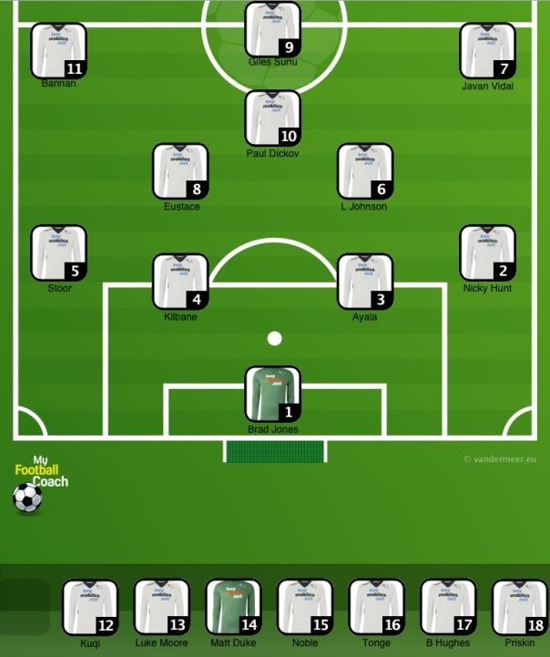 DCFC Loan squad